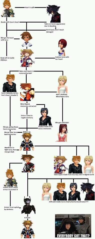 kh chart